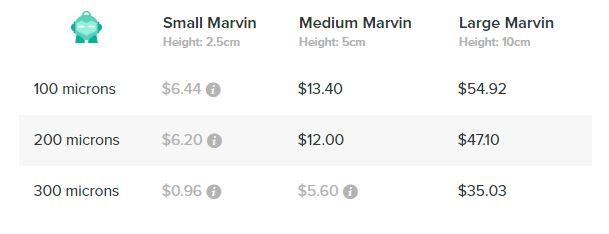 custom 3d printing cost pla